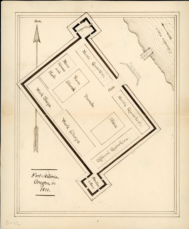 Fort Astoria map, 1811